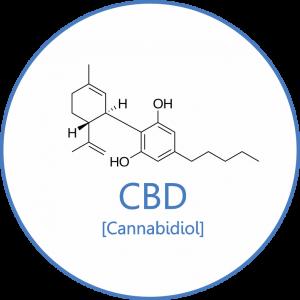 Molécula del cannabidiol.