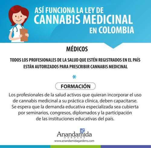 Ley-cannabis--médicos Colombia